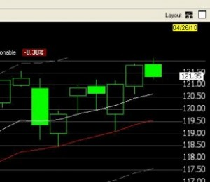 telechart_stock_chart_forward_walk_1